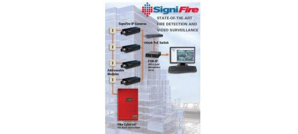 Unique video flame, smoke and intrusion detection system