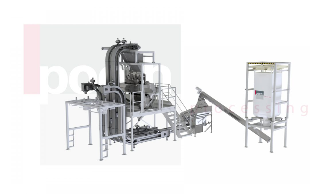 Poeth introduces explosion-proof Mini Z Conveyor for gently transporting powders, grains and granulates