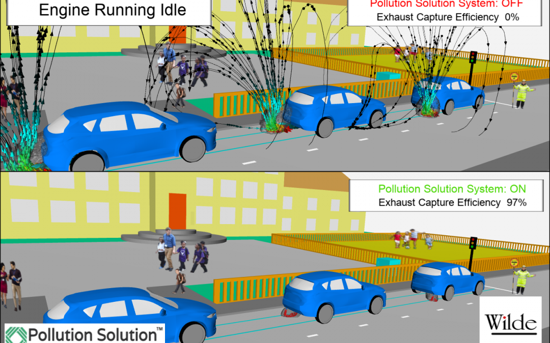 How often do you think about the silent danger posed by emissions from idling vehicles outside of schools, fast food drive-thru lanes and click and collect points?